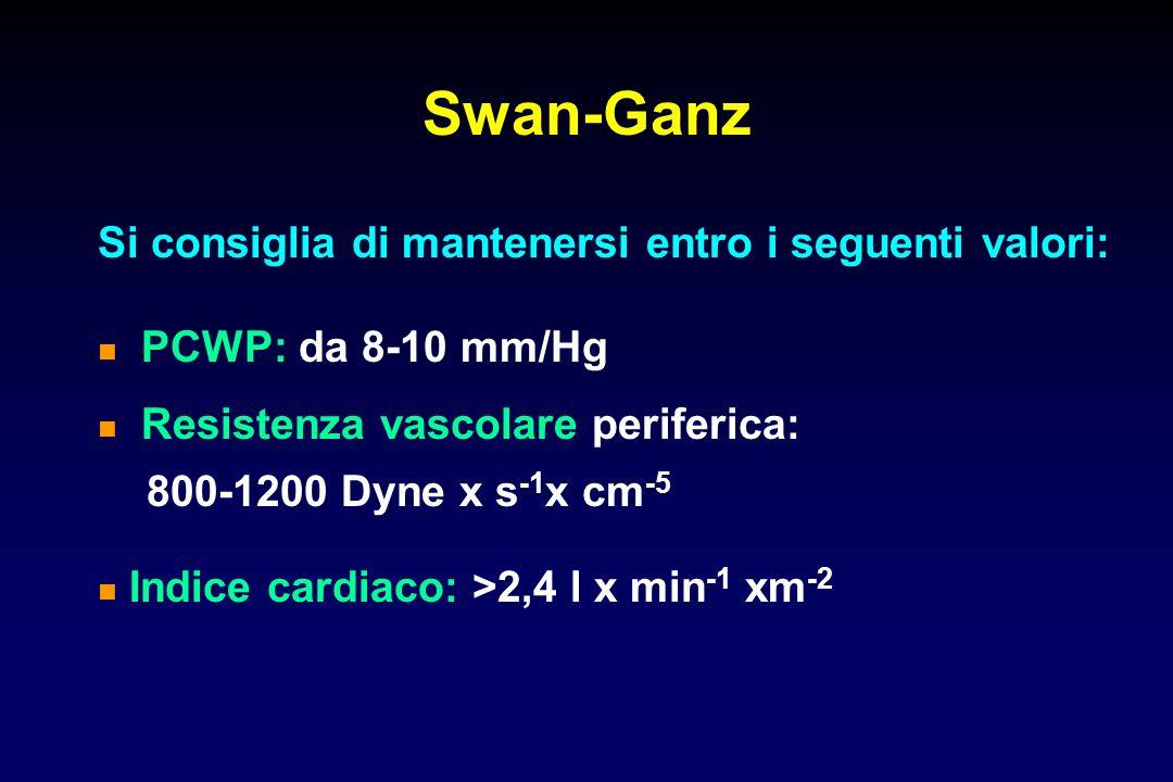 Swan-Ganz Si consiglia di mantenersi entro i seguenti valori: