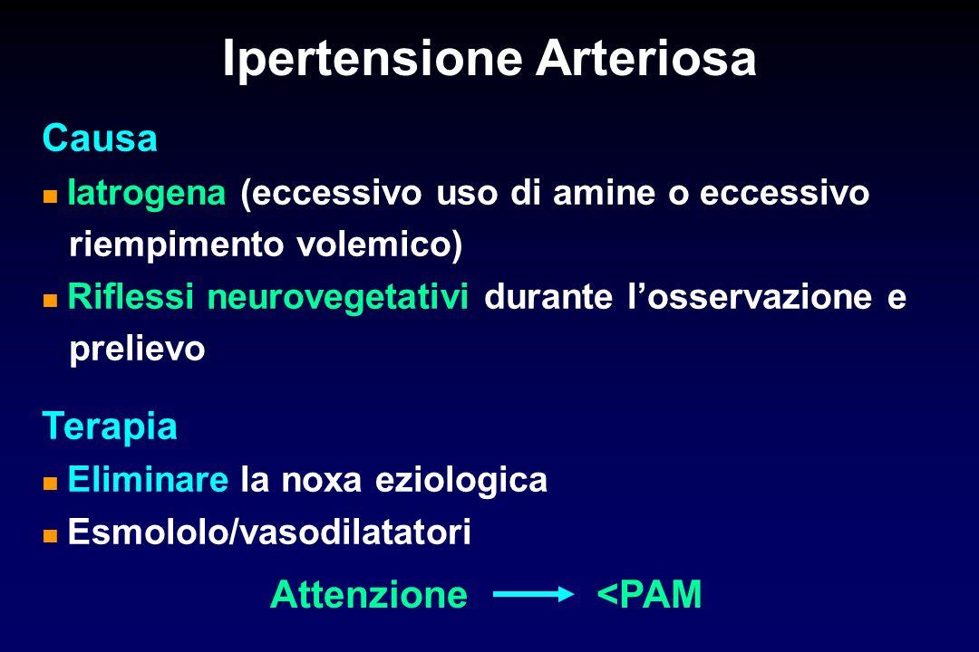 Ipertensione Arteriosa