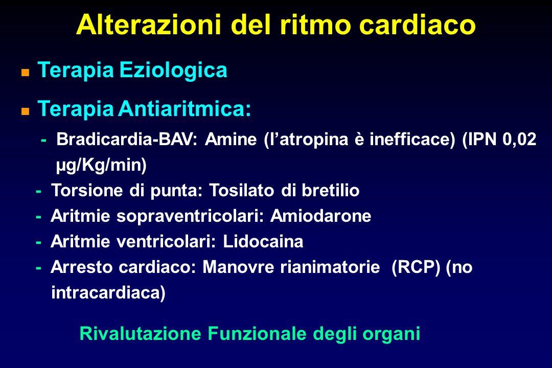 Alterazioni del ritmo cardiaco Rivalutazione Funzionale degli organi