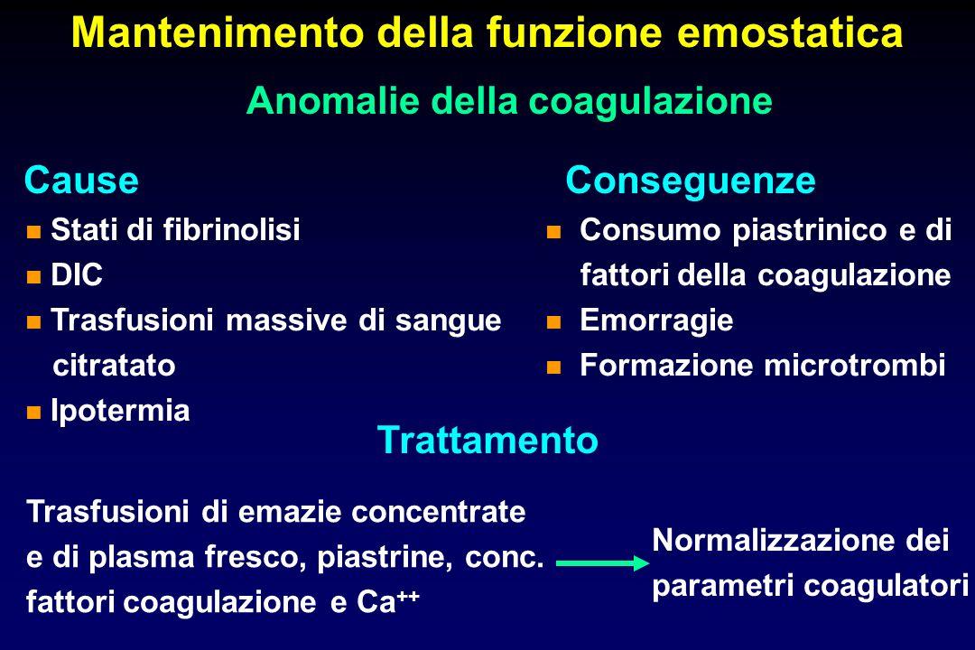 Mantenimento della funzione emostatica Anomalie della coagulazione