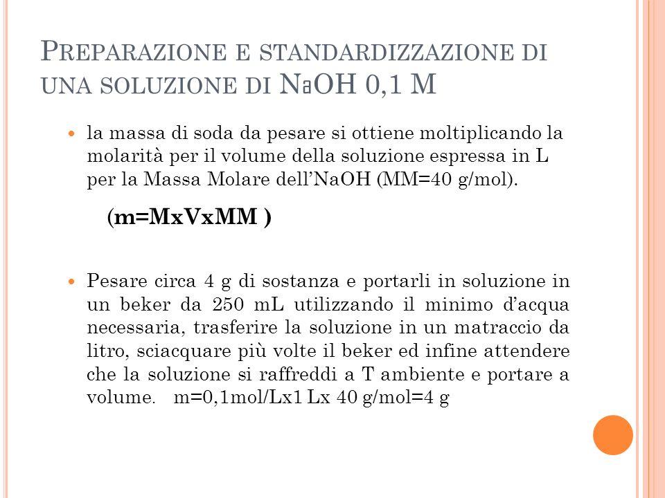 Preparazione e standardizzazione di una soluzione di NaOH 0,1 M