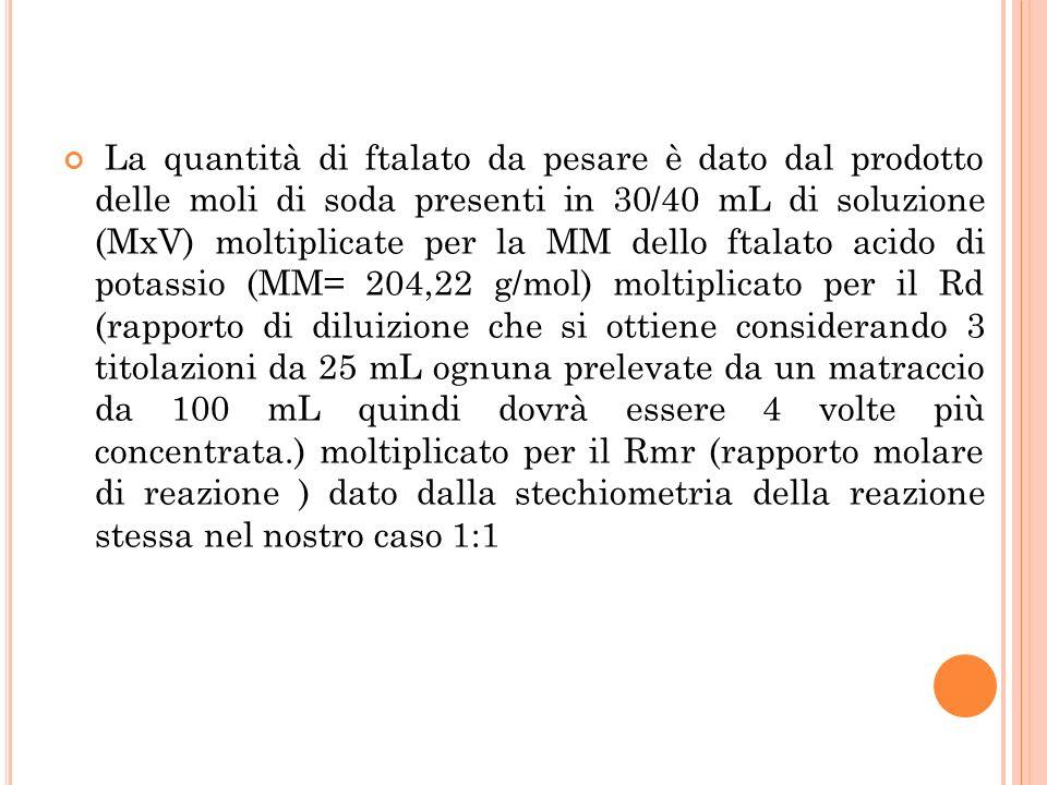 La quantità di ftalato da pesare è dato dal prodotto delle moli di soda presenti in 30/40 mL di soluzione (MxV) moltiplicate per la MM dello ftalato acido di potassio (MM= 204,22 g/mol) moltiplicato per il Rd (rapporto di diluizione che si ottiene considerando 3 titolazioni da 25 mL ognuna prelevate da un matraccio da 100 mL quindi dovrà essere 4 volte più concentrata.) moltiplicato per il Rmr (rapporto molare di reazione ) dato dalla stechiometria della reazione stessa nel nostro caso 1:1