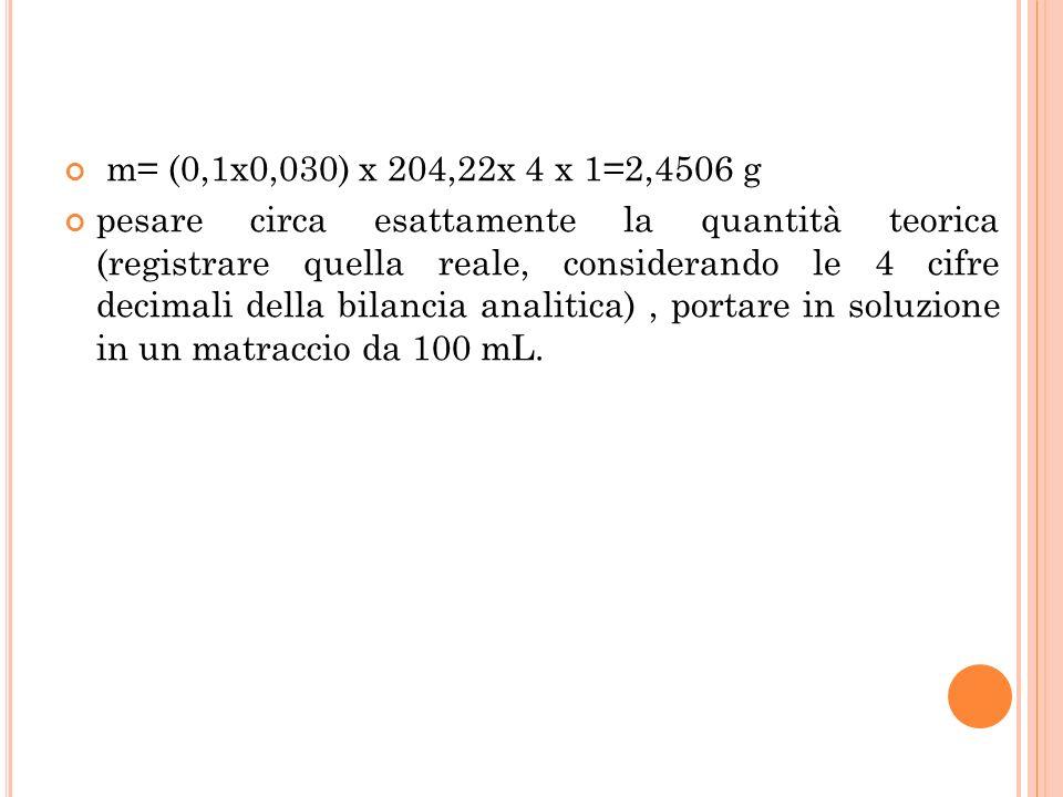 m= (0,1x0,030) x 204,22x 4 x 1=2,4506 g