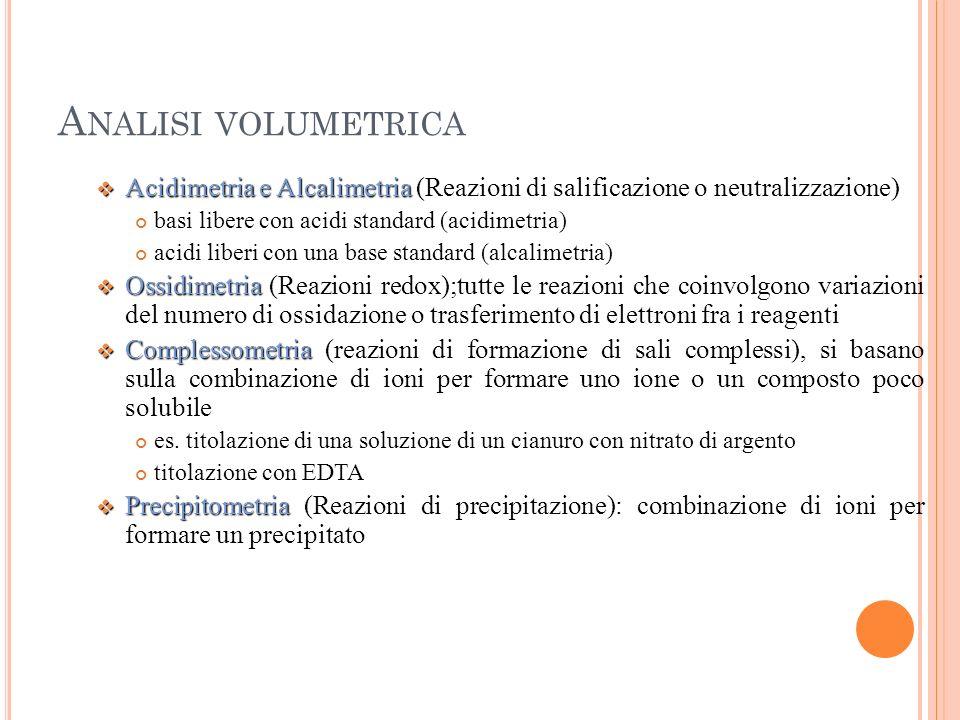 Analisi volumetrica Acidimetria e Alcalimetria (Reazioni di salificazione o neutralizzazione) basi libere con acidi standard (acidimetria)