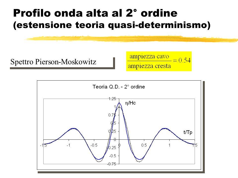 Profilo onda alta al 2° ordine (estensione teoria quasi-determinismo)