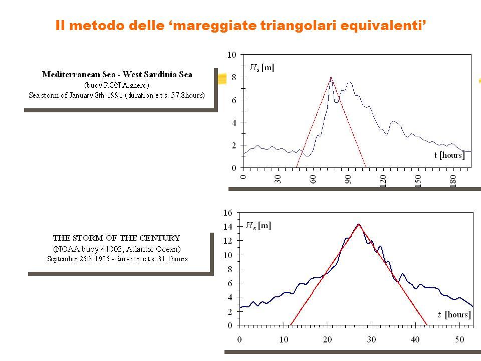 Il metodo delle 'mareggiate triangolari equivalenti'