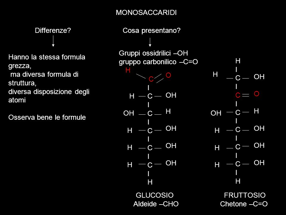 MONOSACCARIDI Differenze Cosa presentano H. I. C. OH. O. H. Gruppi ossidrilici –OH gruppo carbonilico –C=O.