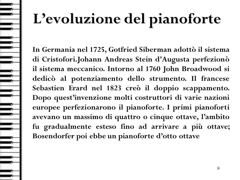 L'evoluzione del pianoforte
