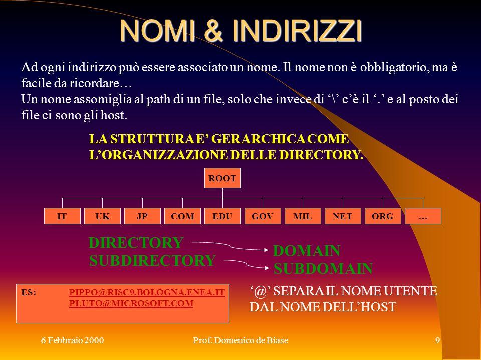NOMI & INDIRIZZI DIRECTORY DOMAIN SUBDIRECTORY SUBDOMAIN