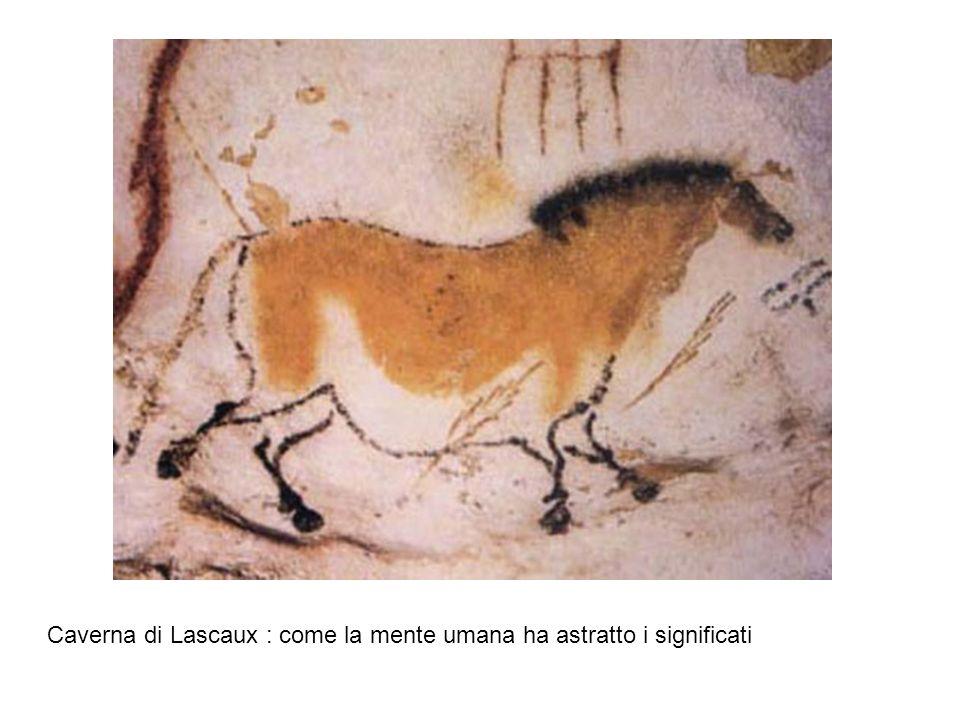 Caverna di Lascaux : come la mente umana ha astratto i significati