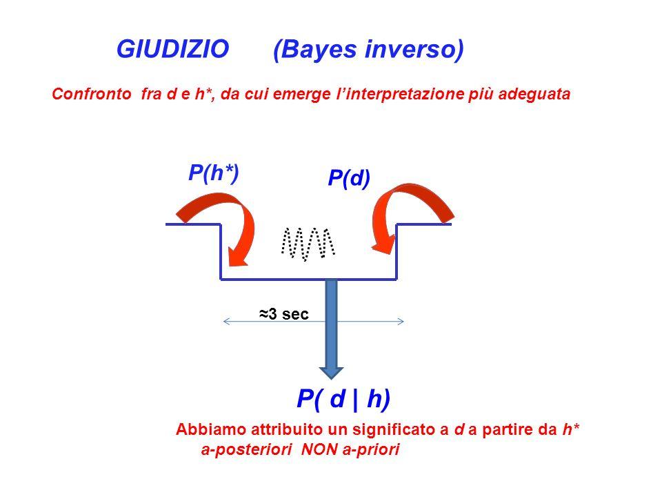 GIUDIZIO (Bayes inverso)