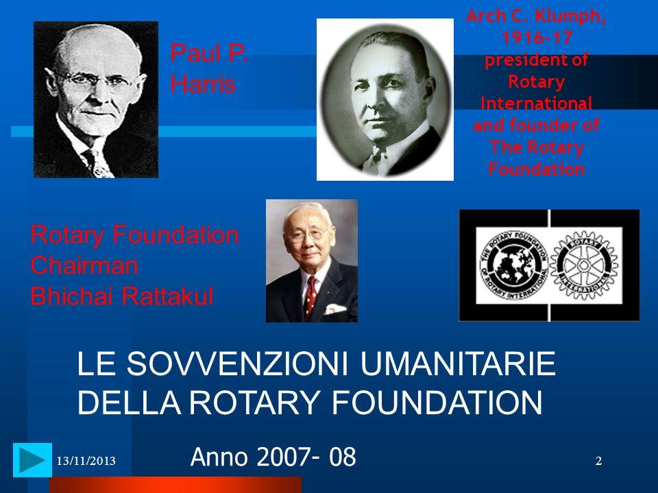LE SOVVENZIONI UMANITARIE DELLA ROTARY FOUNDATION