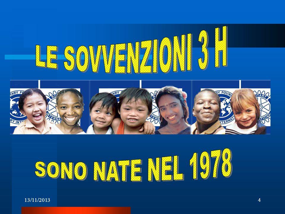 LE SOVVENZIONI 3 H SONO NATE NEL 1978