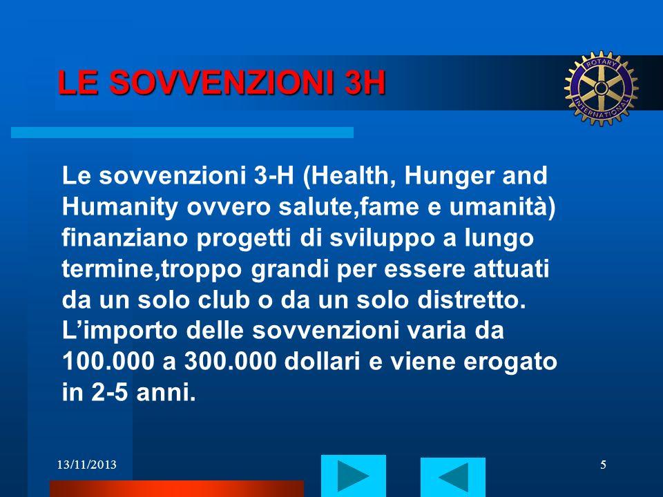 LE SOVVENZIONI 3H