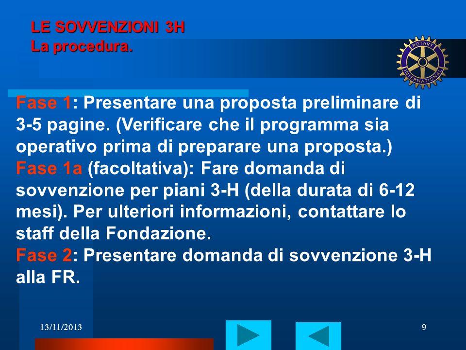 LE SOVVENZIONI 3H La procedura.