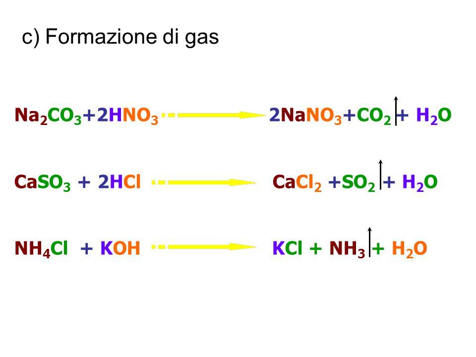 c) Formazione di gas Na2CO3+2HNO3 2NaNO3+CO2 + H2O