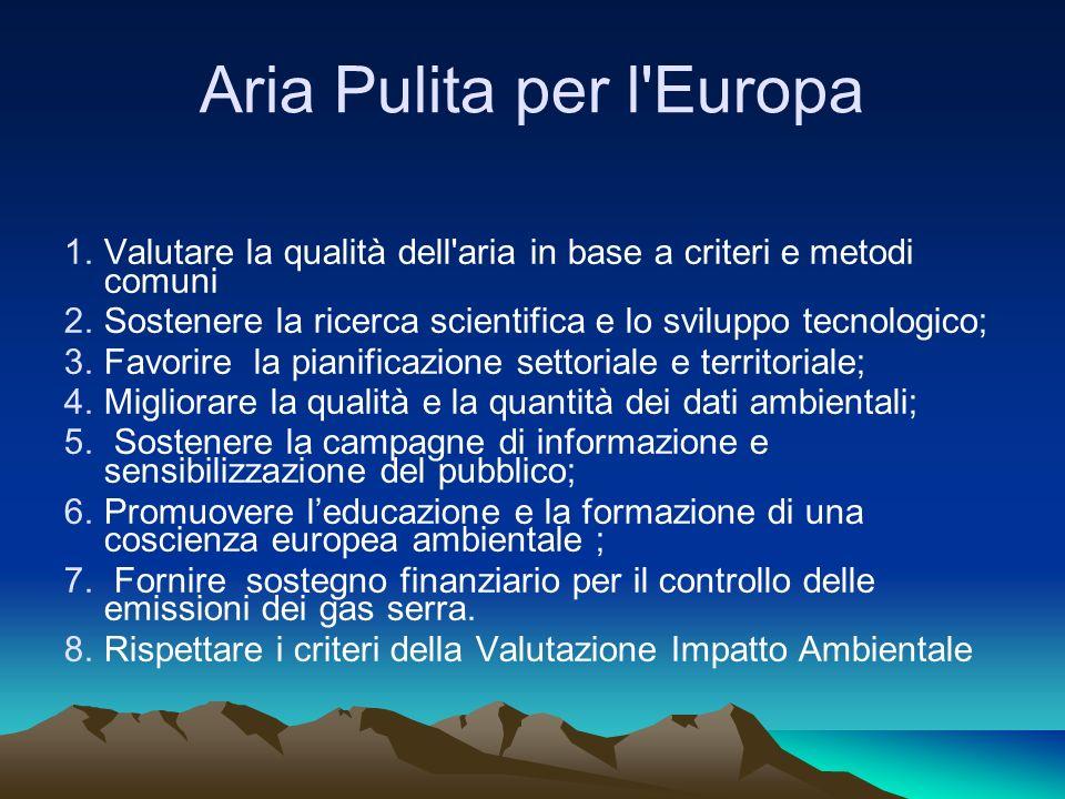 Aria Pulita per l Europa