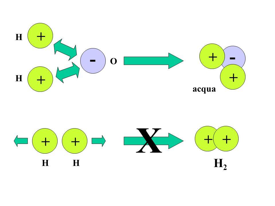 + - H O acqua + X H H2