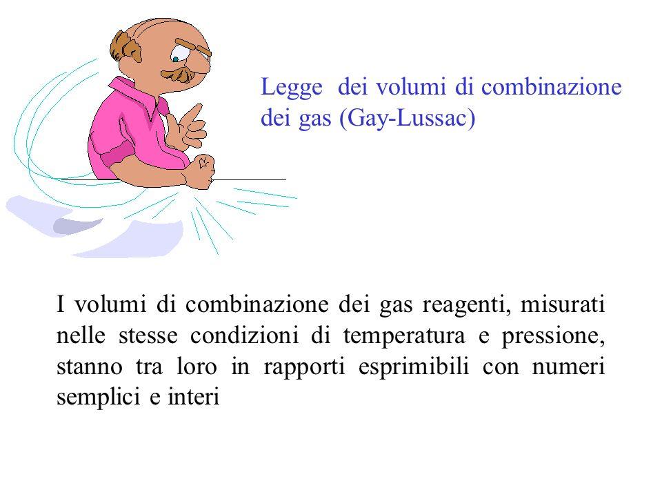 Legge dei volumi di combinazione dei gas (Gay-Lussac)