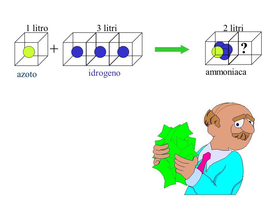 azoto 1 litro + 3 litri 2 litri idrogeno ammoniaca