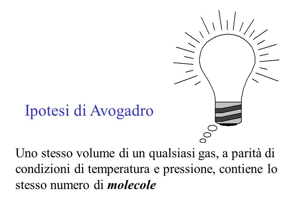 Ipotesi di Avogadro Uno stesso volume di un qualsiasi gas, a parità di condizioni di temperatura e pressione, contiene lo stesso numero di molecole.