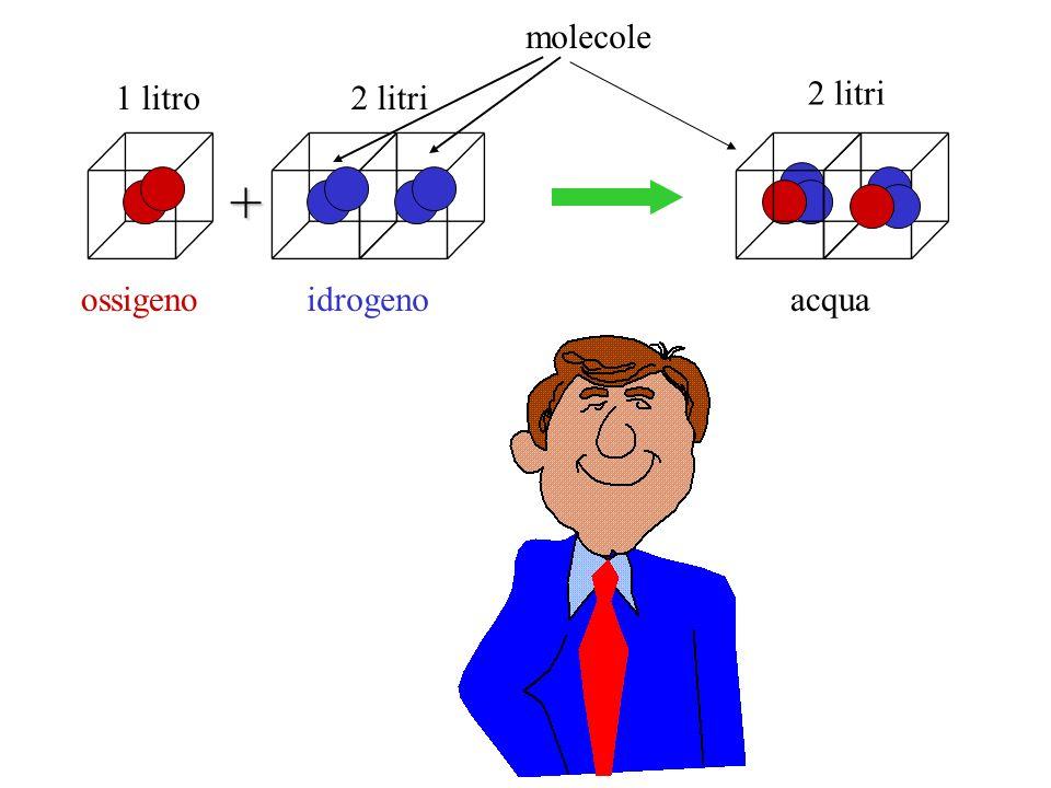 molecole ossigeno idrogeno acqua + 1 litro 2 litri