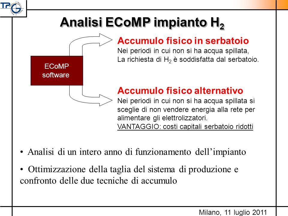 Analisi ECoMP impianto H2