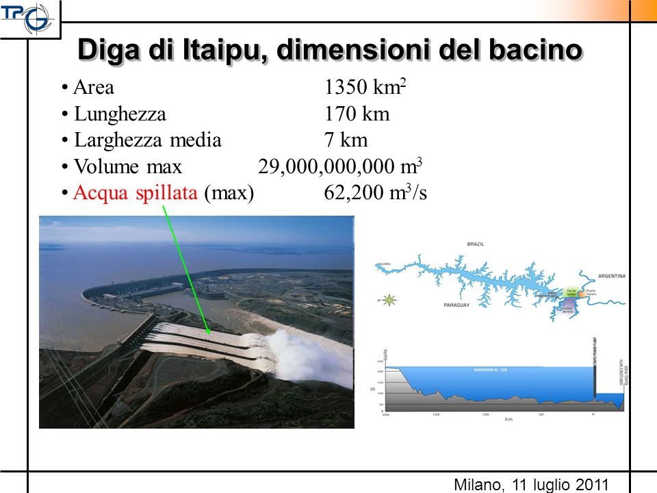 Diga di Itaipu, dimensioni del bacino