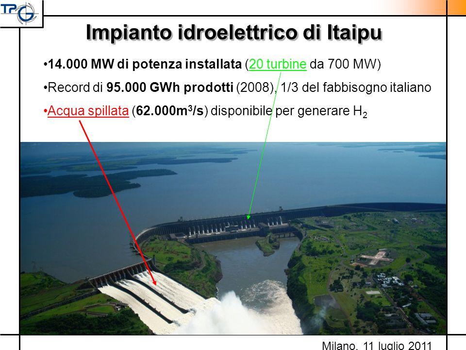 Impianto idroelettrico di Itaipu