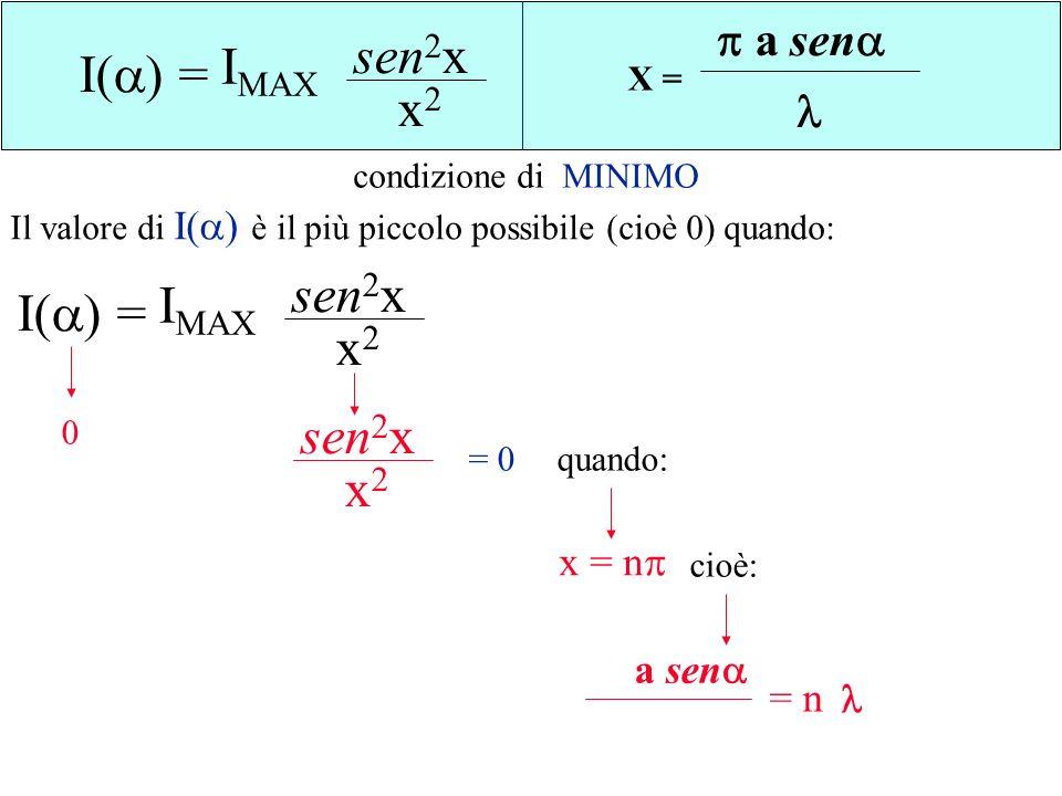 sen2x IMAX I() = x2 sen2x IMAX I() = x2 sen2x x2 a sen  x = n