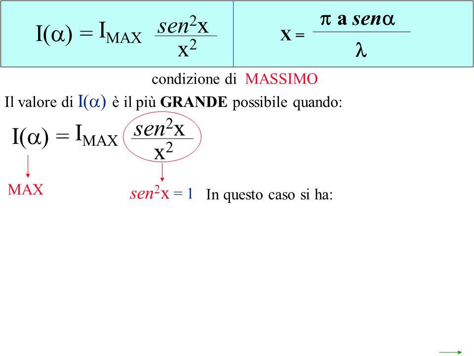 sen2x IMAX I() = x2 sen2x IMAX I() = x2 a sen  sen2x X =