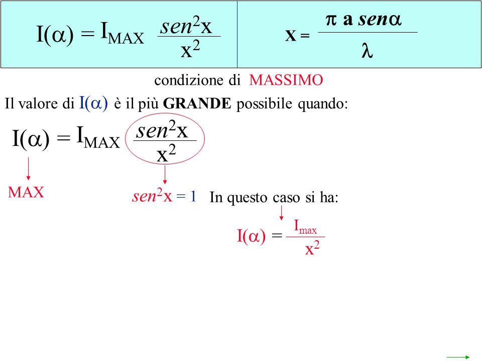 sen2x IMAX I() = x2 sen2x IMAX I() = x2 a sen  sen2x I() = x2