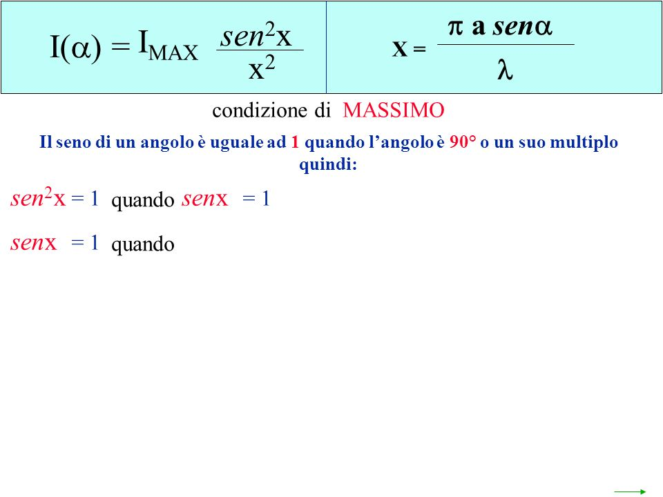 sen2x IMAX I() = x2 a sen  sen2x senx senx X =