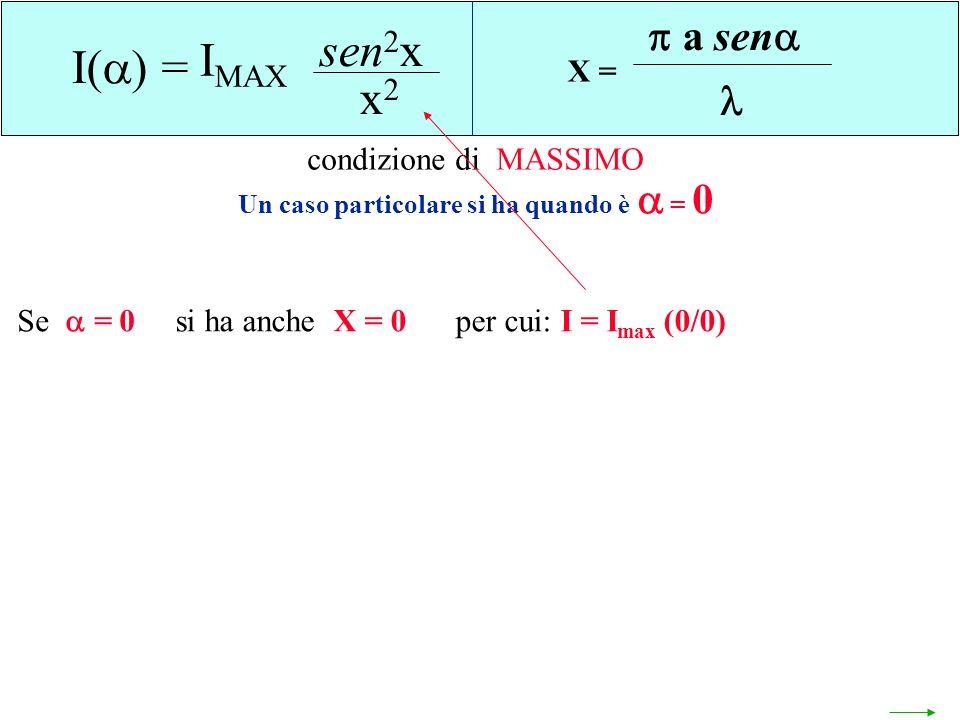 Un caso particolare si ha quando è  = 0