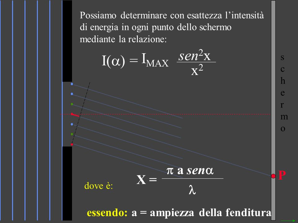 sen2x IMAX I() = x2 a sen P X = 