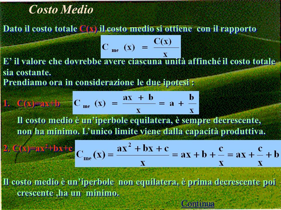 Costo Medio Dato il costo totale C(x) il costo medio si ottiene con il rapporto.