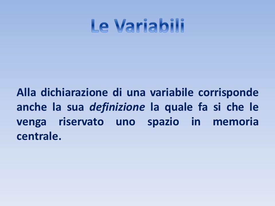 Le Variabili