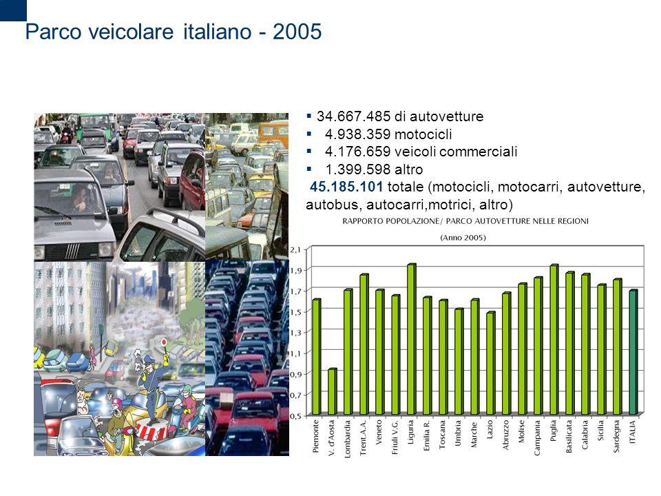Parco veicolare italiano - 2005