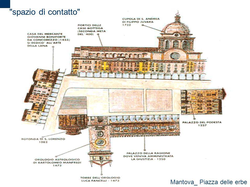 spazio dì contatto Mantova_ Piazza delle erbe