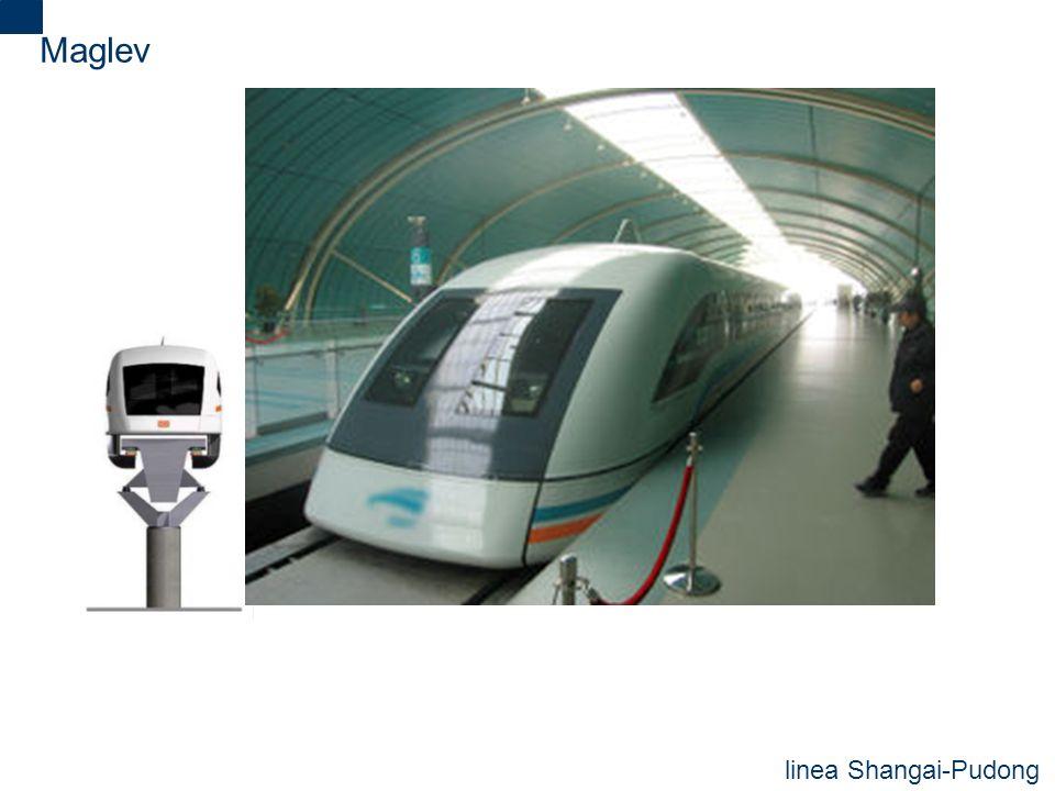 Maglev linea Shangai-Pudong
