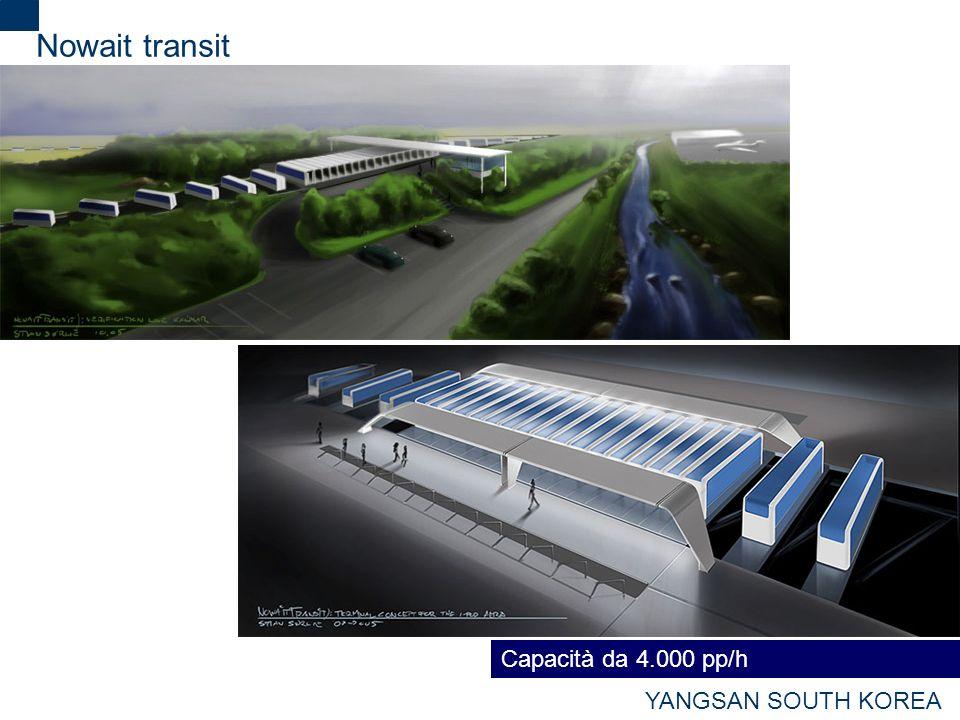Nowait transit Capacità da 4.000 pp/h YANGSAN SOUTH KOREA