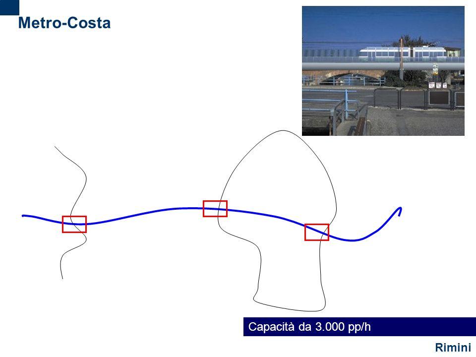 Metro-Costa Capacità da 3.000 pp/h Rimini