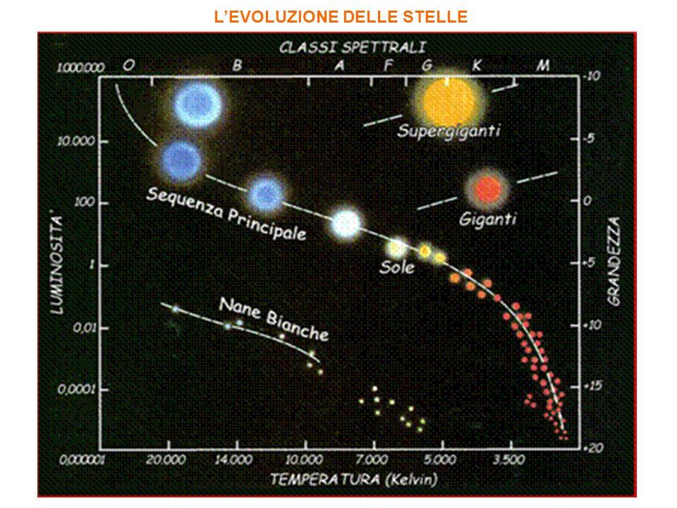L039uomo delle stelle 2 10