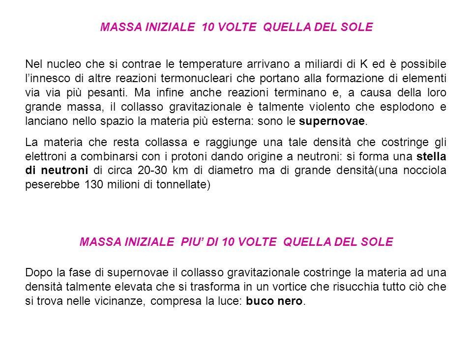 MASSA INIZIALE 10 VOLTE QUELLA DEL SOLE