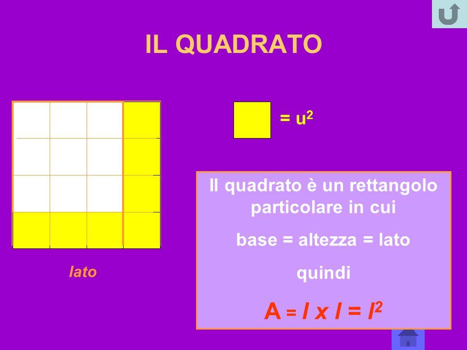 Il quadrato è un rettangolo particolare in cui