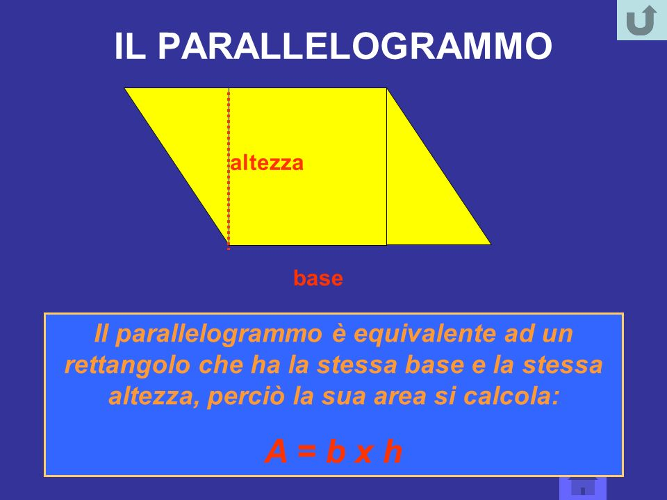 IL PARALLELOGRAMMO A = b x h
