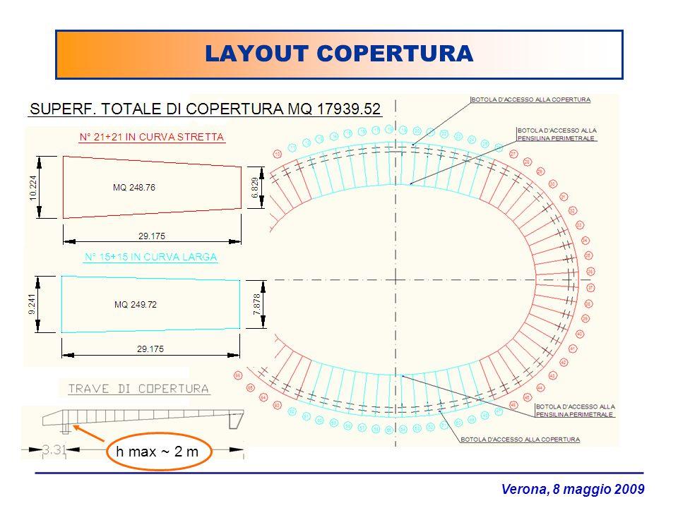 LAYOUT COPERTURA h max ~ 2 m