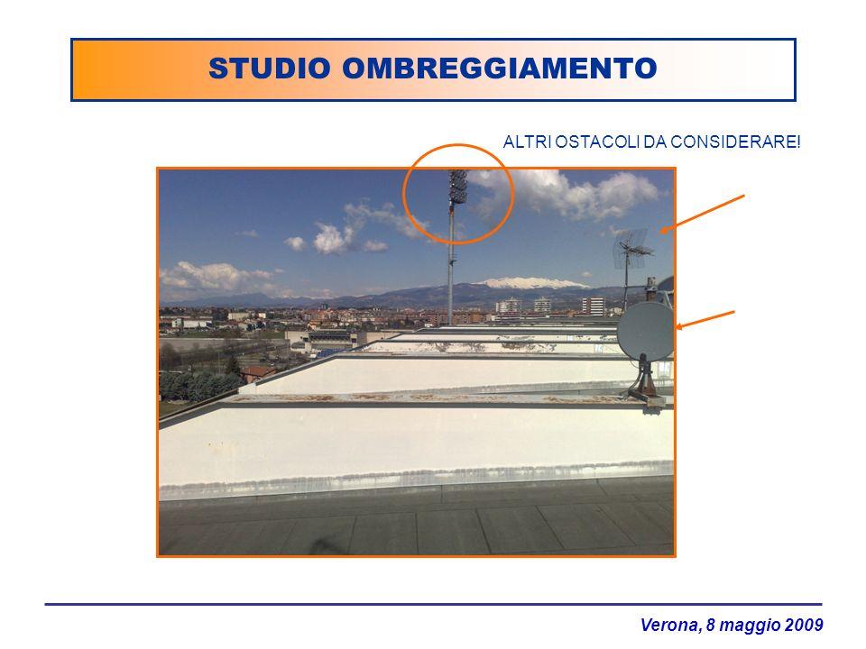 STUDIO OMBREGGIAMENTO