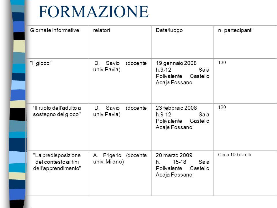 FORMAZIONE Giornate informative relatori Data/luogo n. partecipanti