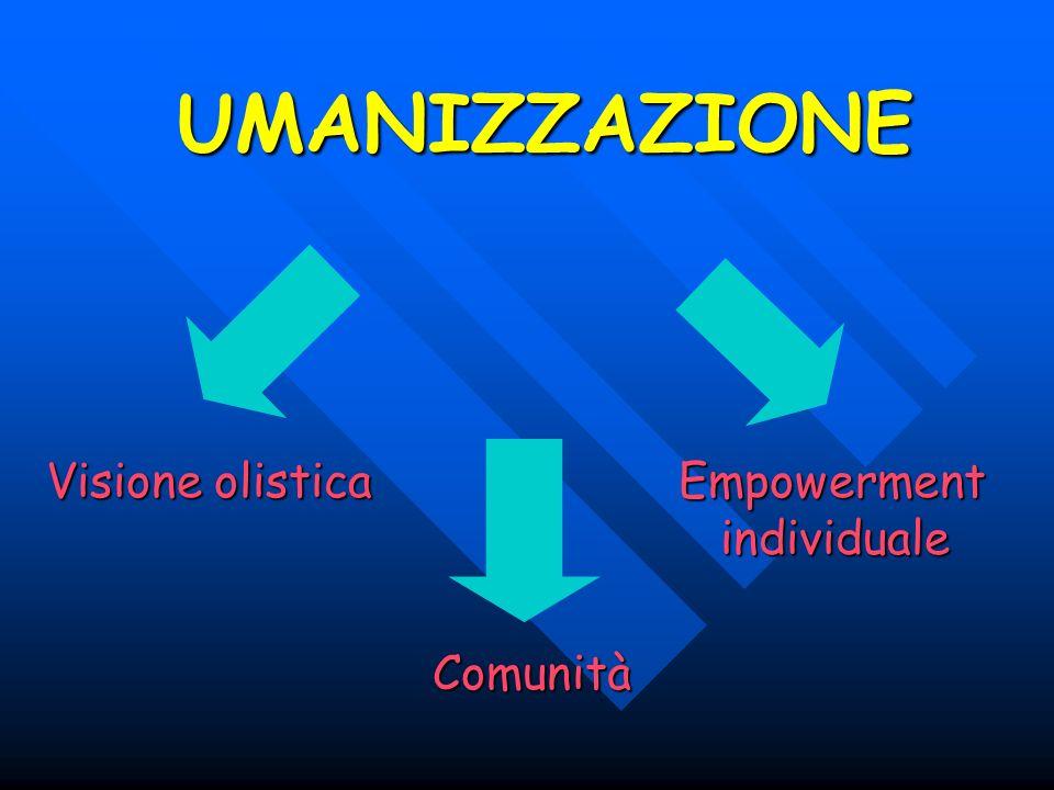 Visione olistica Empowerment individuale Comunità